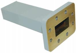 waveguide termination